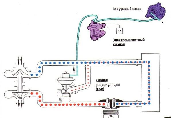 egr-01-simplified